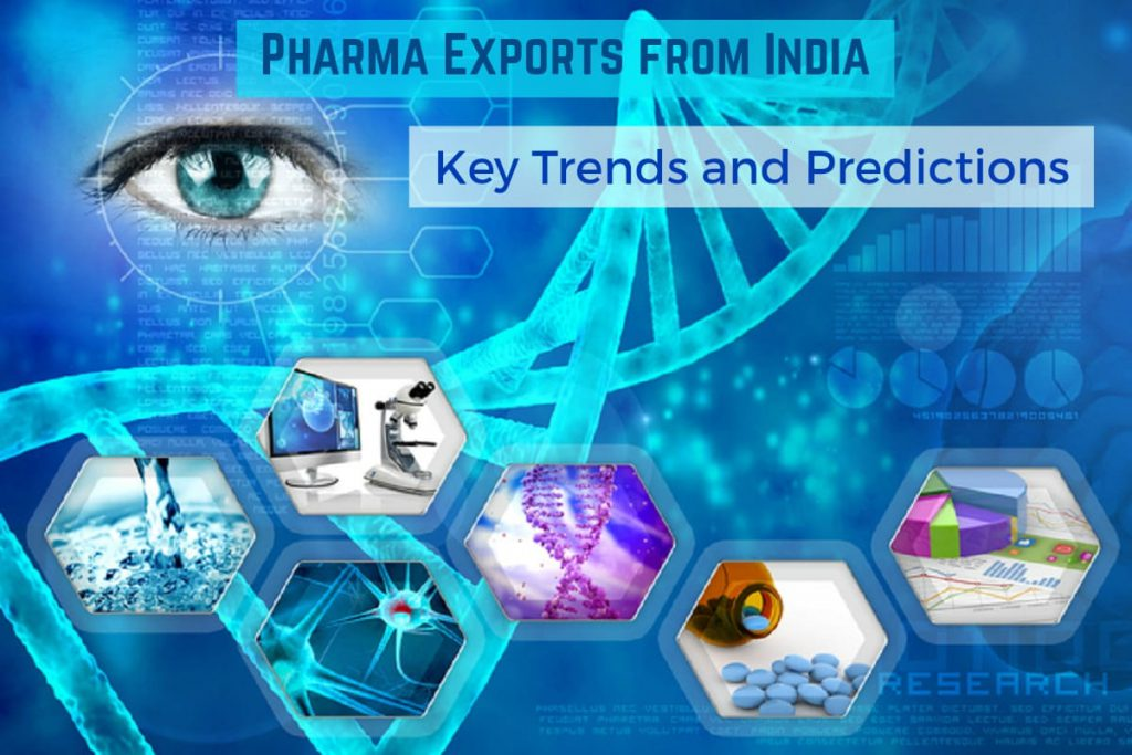 Pharma Exports from India - Key Trends and Predictions